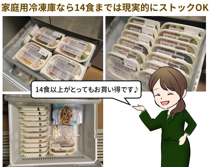 まごころケア食14食分を冷凍庫に収納したところ
