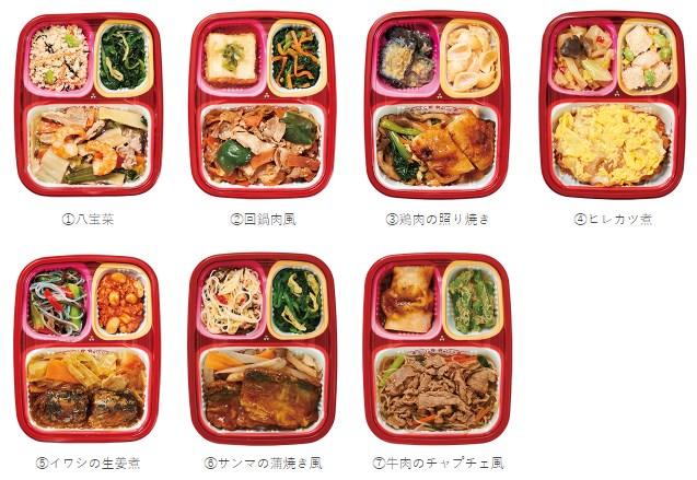 ワタミの宅食ダイレクト7食セット