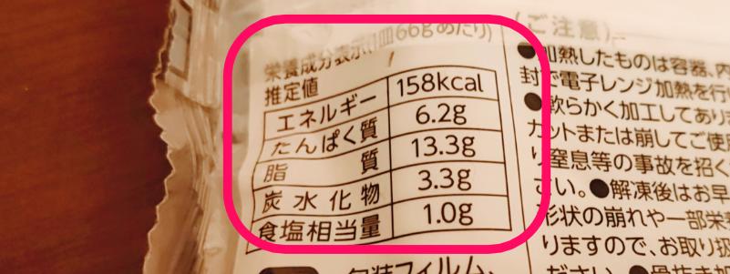あいーとのサバの味噌煮の栄養表示