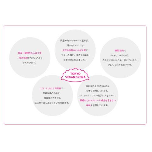 東京ヴィーガン餃子の特徴
