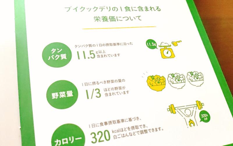 ブイクックデリの1食の栄養価