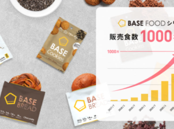 BASE FOOD1000万食突破記念バナー